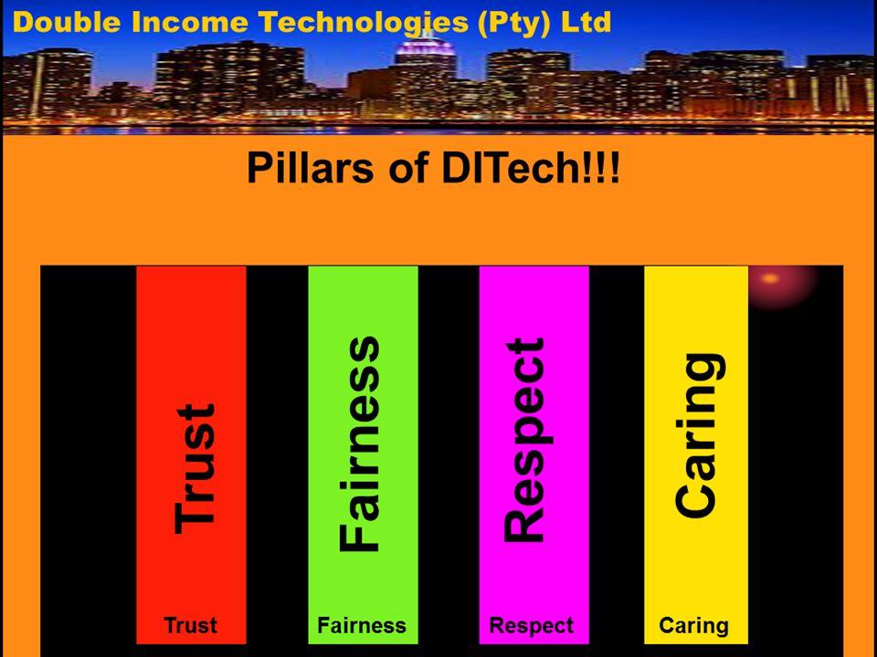Your DITech membership allows you to earn your POWER BONUS through the 'Power Matrix'.