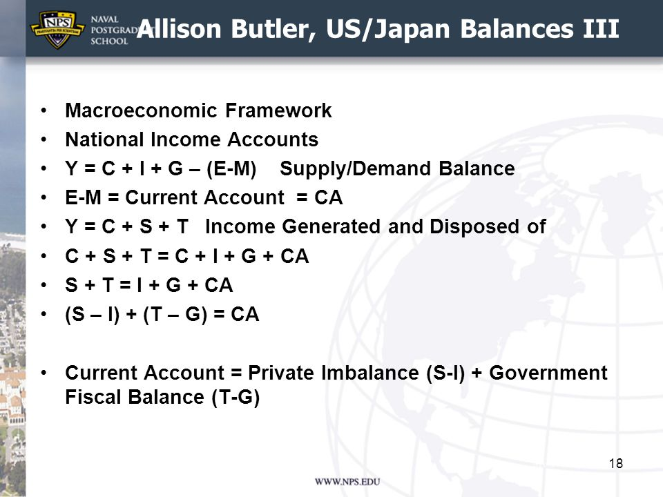 Allison Butler, US/Japan Balances III Macroeconomic Framework National Income Accounts Y = C + I + G – (E-M) Supply/Demand Balance E-M = Current Account = CA Y = C + S + T Income Generated and Disposed of C + S + T = C + I + G + CA S + T = I + G + CA (S – I) + (T – G) = CA Current Account = Private Imbalance (S-I) + Government Fiscal Balance (T-G) 18