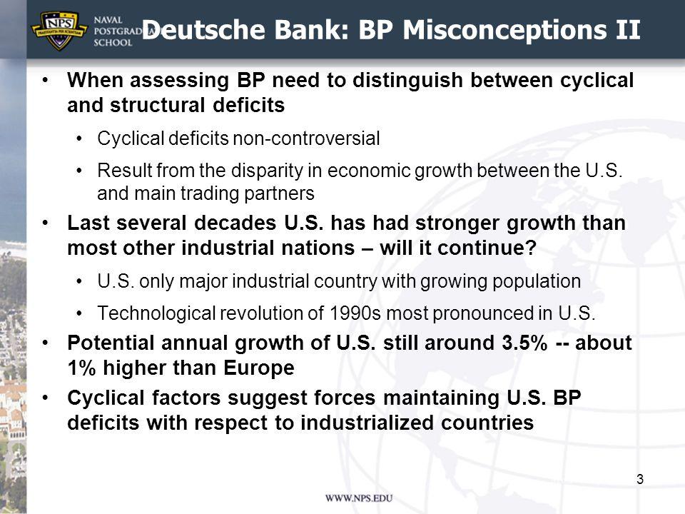Deutsche Bank: BP Misconceptions III Structural deficits – long standing factors, unlikely to change in the near term U.S.