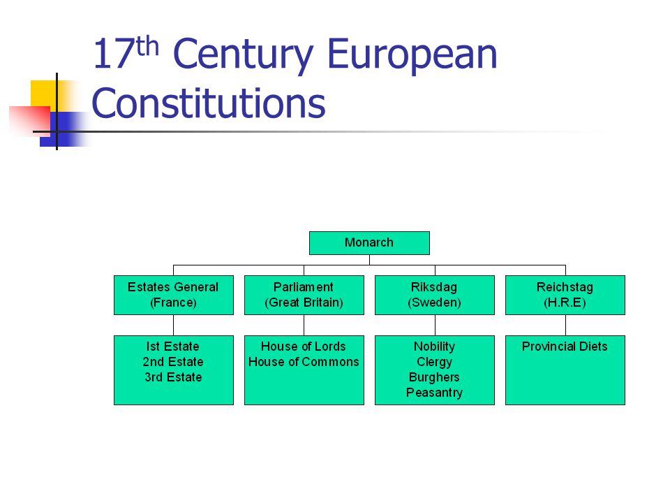 17 th Century European Constitutions