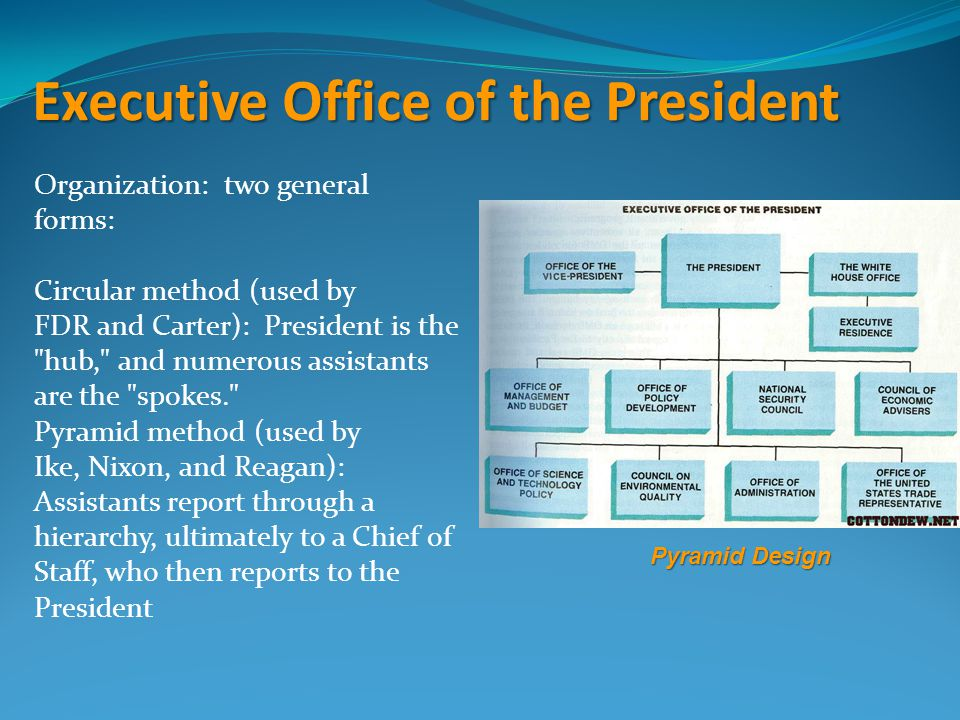 Executive Office of the President Organization: two general forms: Circular method (used by FDR and Carter): President is the
