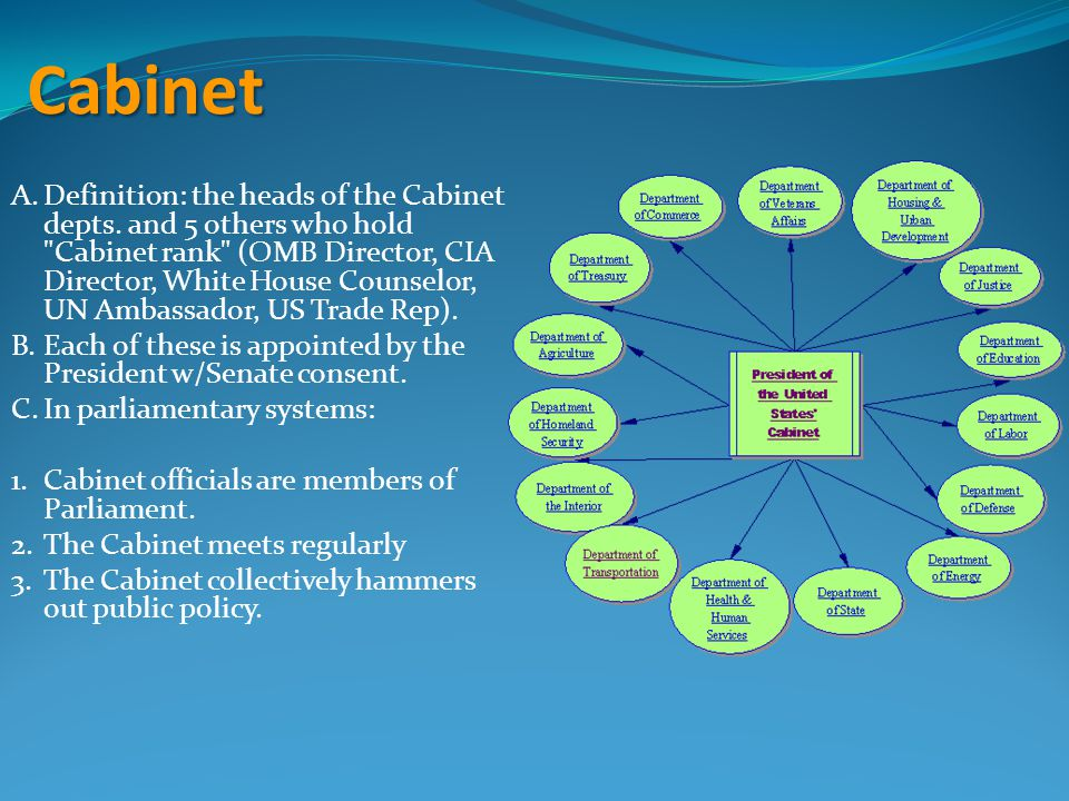 Cabinet A.Definition: the heads of the Cabinet depts.