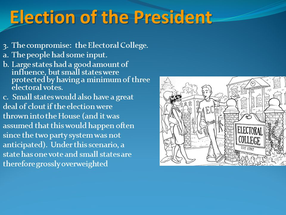 Election of the President 3.The compromise: the Electoral College.