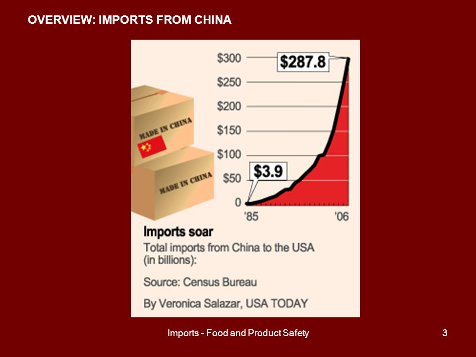Imports - Food and Product Safety3 OVERVIEW: IMPORTS FROM CHINA