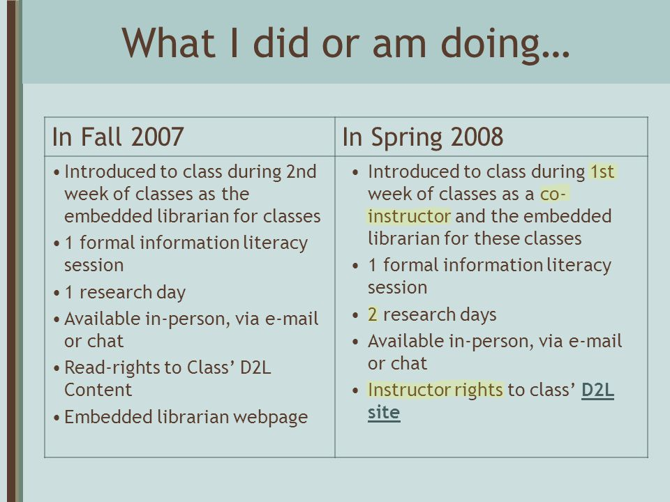 What I did or am doing… In Fall 2007In Spring 2008 Introduced to class during 2nd week of classes as the embedded librarian for classes 1 formal infor