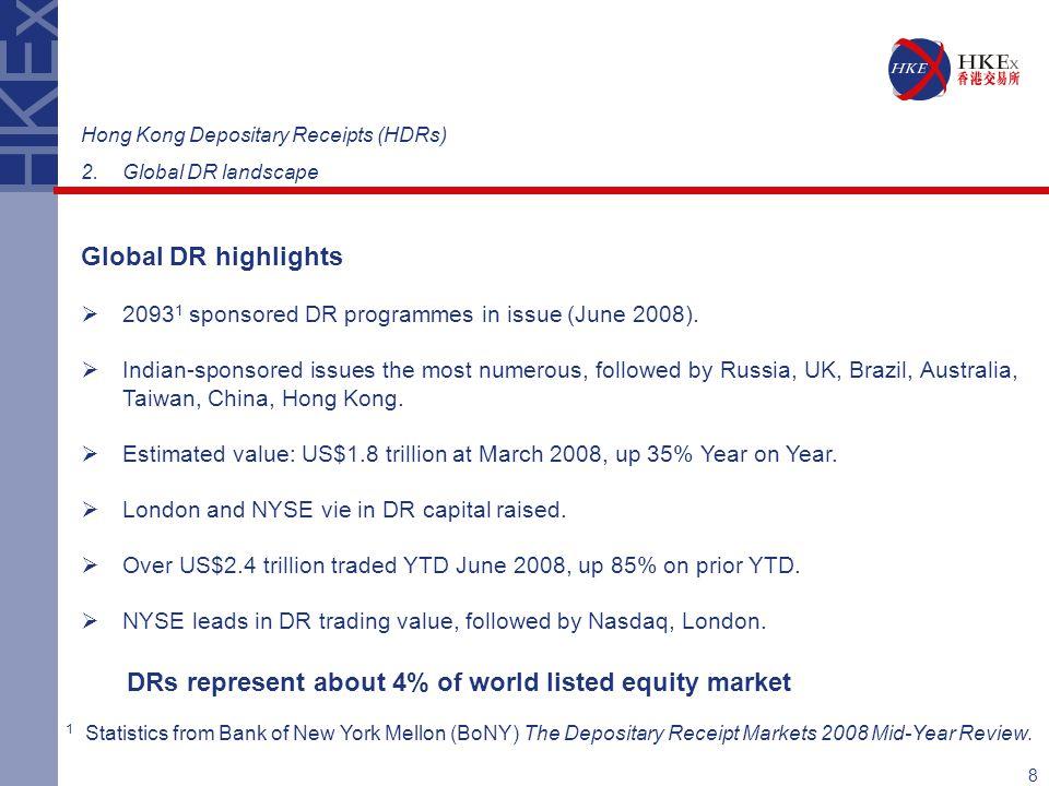 8 Global DR highlights  2093 1 sponsored DR programmes in issue (June 2008).