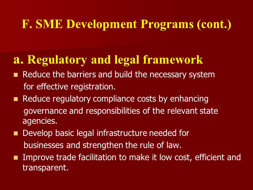 F. SME Development Programs (cont.) a.
