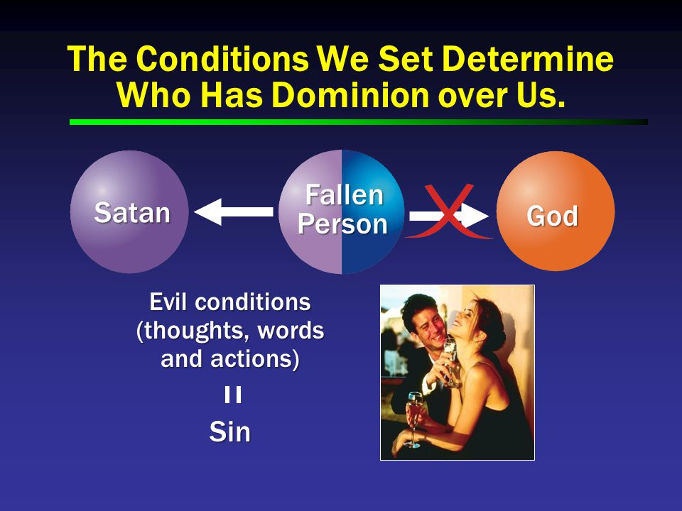 Good Conditions (thoughts, words and actions) Indemnity The Conditions We Set Determine Who Has Dominion over Us.