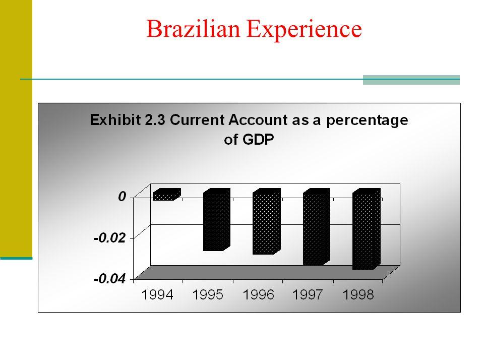 Brazilian Experience