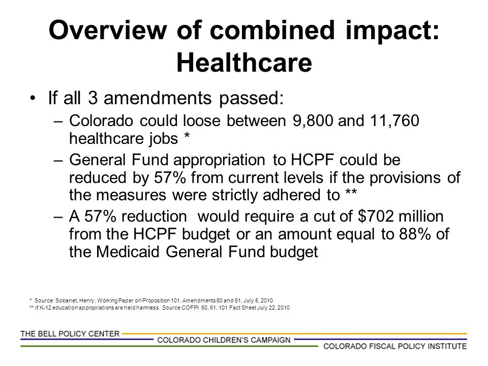 Overview of combined impact: Healthcare If all 3 amendments passed: –Colorado could loose between 9,800 and 11,760 healthcare jobs * –General Fund app
