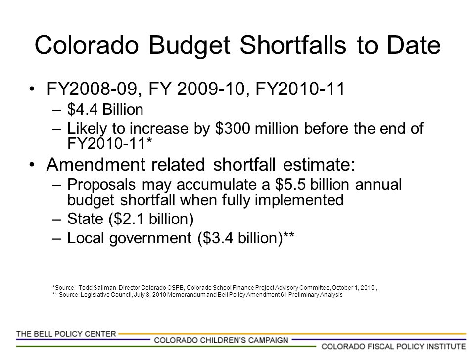 Colorado Budget Shortfalls to Date FY2008-09, FY 2009-10, FY2010-11 –$4.4 Billion –Likely to increase by $300 million before the end of FY2010-11* Ame