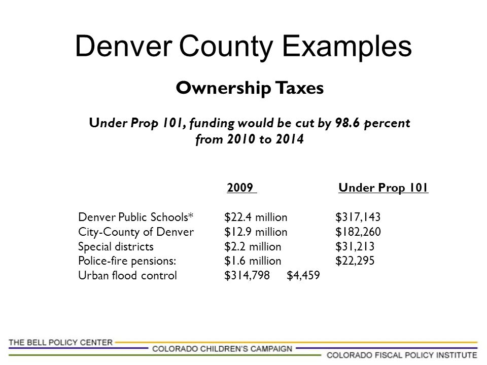Denver County Examples Specific Ownership Taxes to School Districts -DPS $395 to $6.00 per student Safety Construction Projects Under FASTER –University Blvd at Hampden – Intersection improvements –Wadsworth at Coalmine – Intersection improvements