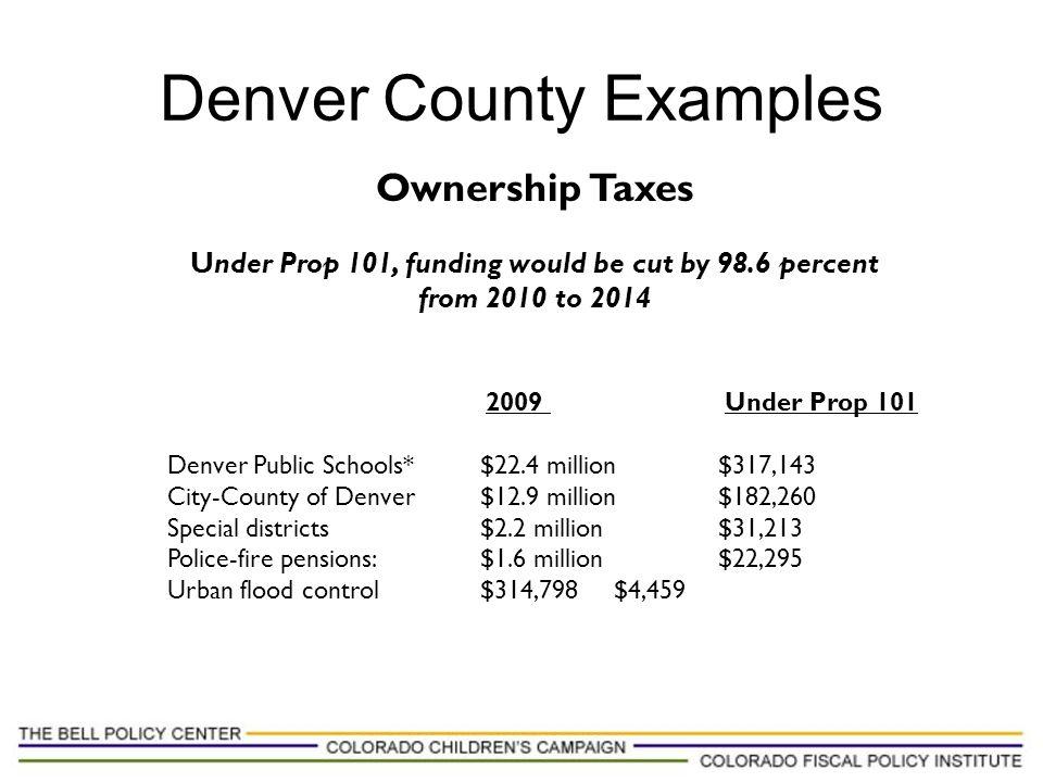 Denver County Examples 2009 Under Prop 101 Denver Public Schools* $22.4 million $317,143 City-County of Denver $12.9 million $182,260 Special district