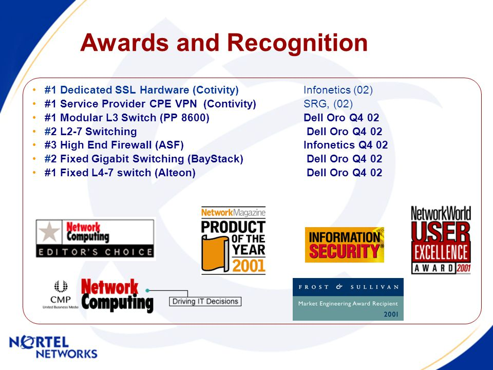 Awards and Recognition #1 Dedicated SSL Hardware (Cotivity)Infonetics (02) #1 Service Provider CPE VPN (Contivity)SRG, (02) #1 Modular L3 Switch (PP 8