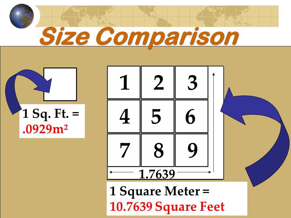 Size Comparison 1 Sq. Ft. =.0929m² 1 Square Meter = 10.7639 Square Feet 123 456 789 1.7639