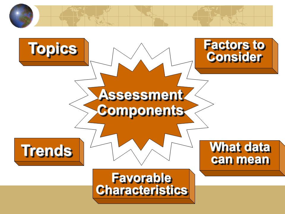 Assessment Components TopicsTopics Factors to Consider TrendsTrends Favorable Characteristics What data can mean