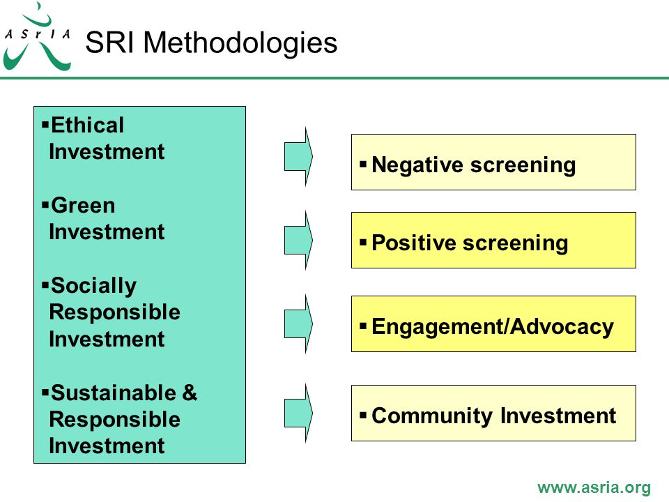 www.asria.org SRI Methodologies  Ethical Investment  Green Investment  Socially Responsible Investment  Sustainable & Responsible Investment  Negative screening  Positive screening  Engagement/Advocacy  Community Investment
