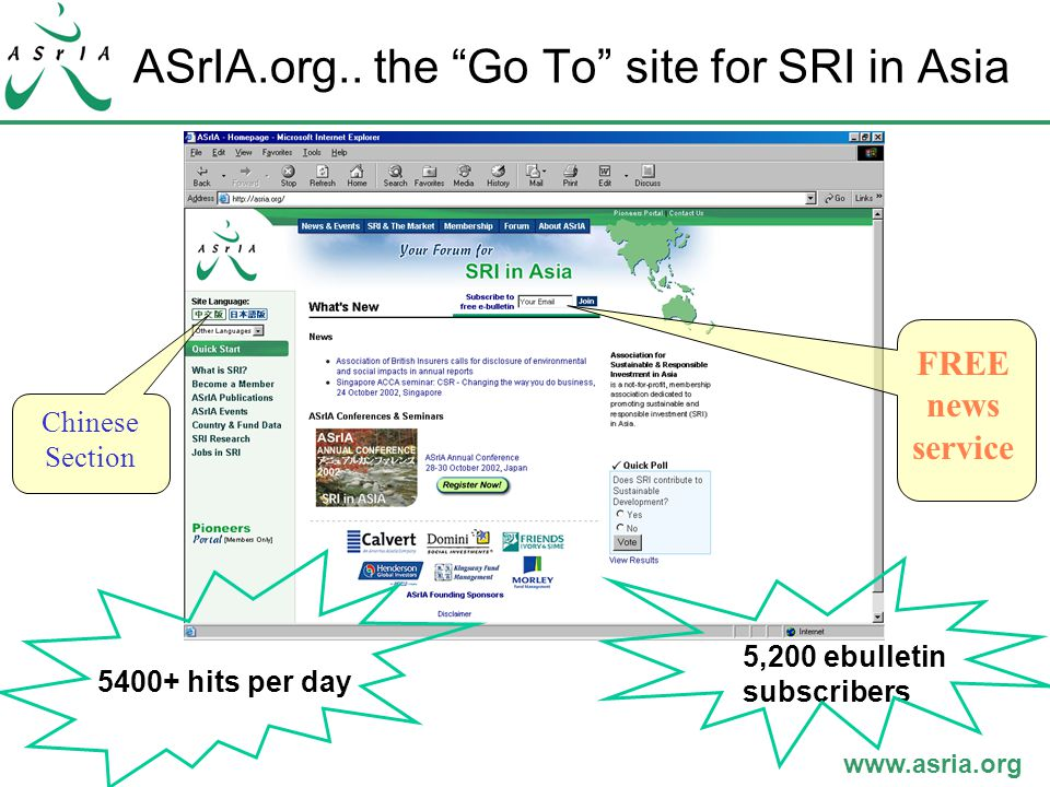 "www.asria.org ASrIA.org.. the ""Go To"" site for SRI in Asia 5400+ hits per day 5,200 ebulletin subscribers FREE news service Chinese Section"