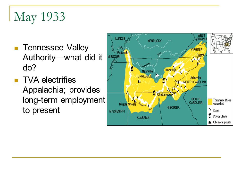 May 1933 Tennessee Valley Authority—what did it do.