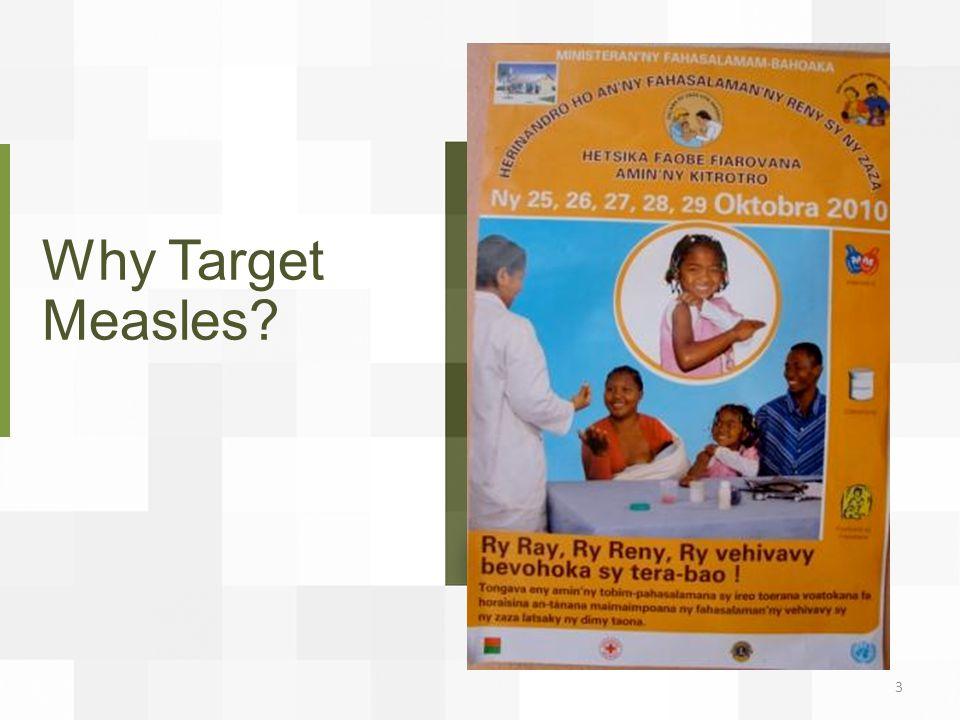 Why Target Measles 3