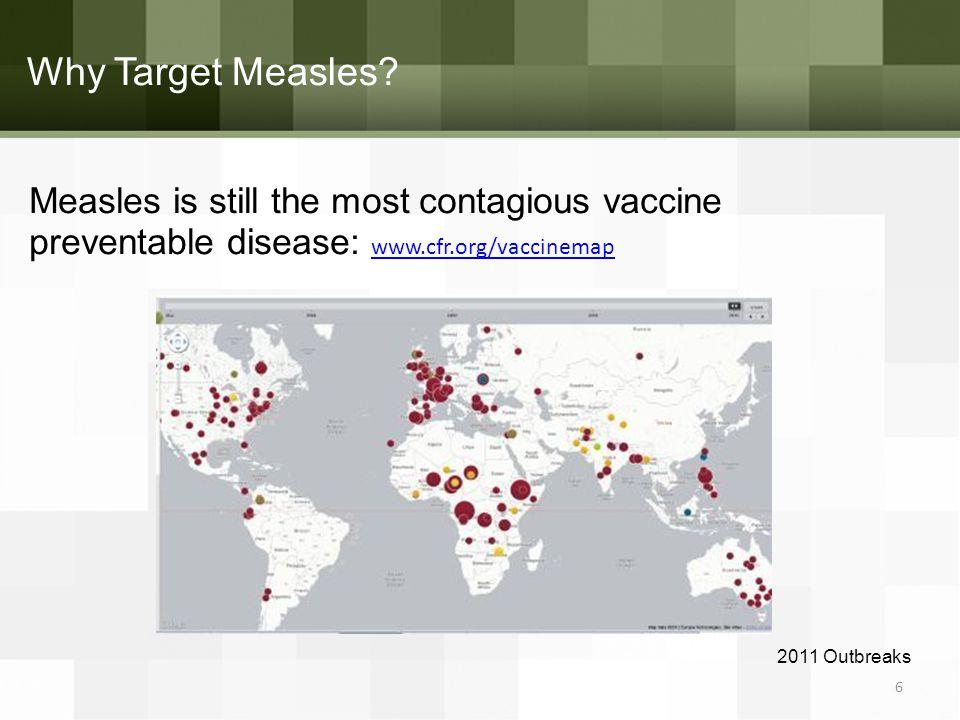 Why Target Measles.