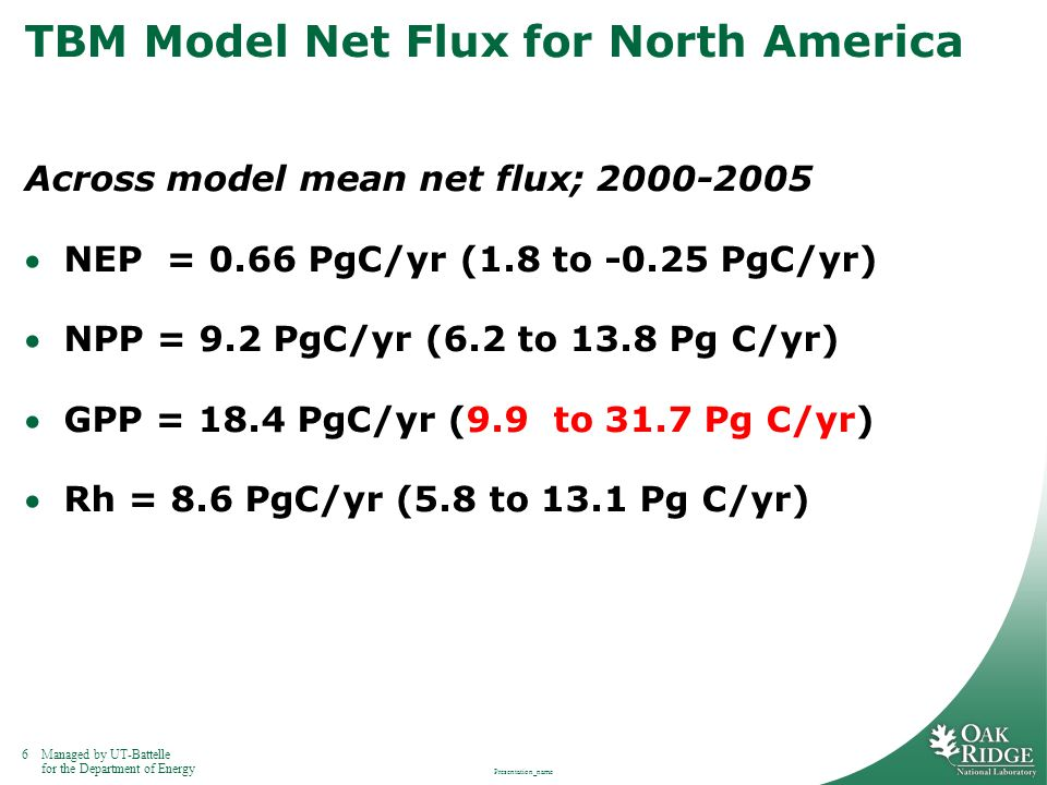 6Managed by UT-Battelle for the Department of Energy TBM Model Net Flux for North America Across model mean net flux; 2000-2005 NEP = 0.66 PgC/yr (1.8 to -0.25 PgC/yr) NPP = 9.2 PgC/yr (6.2 to 13.8 Pg C/yr) GPP = 18.4 PgC/yr (9.9 to 31.7 Pg C/yr) Rh = 8.6 PgC/yr (5.8 to 13.1 Pg C/yr) Presentation_name
