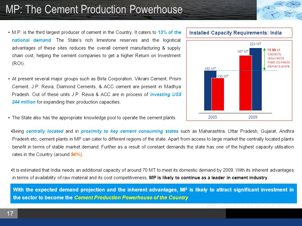 17 MP: The Cement Production Powerhouse M.P.