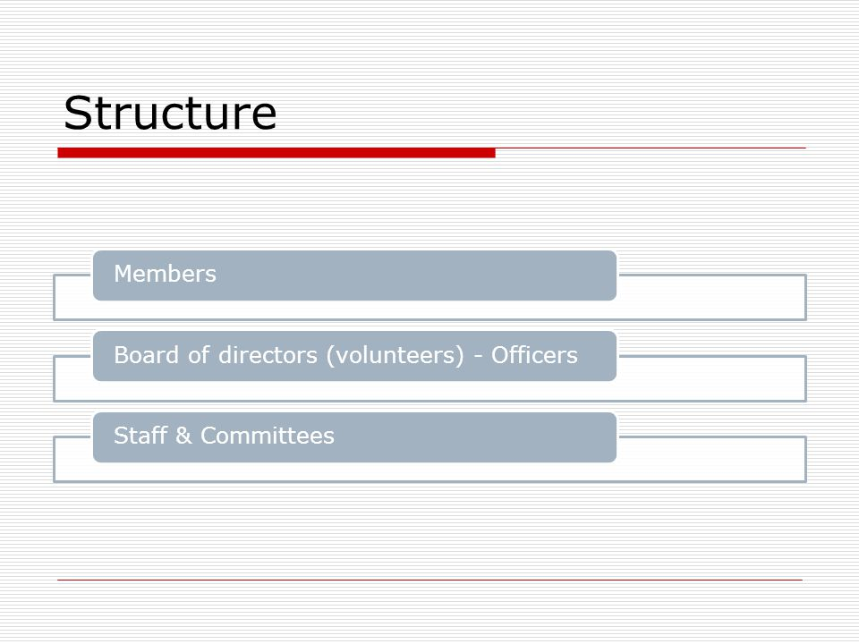 Structure MembersBoard of directors (volunteers) - OfficersStaff & Committees