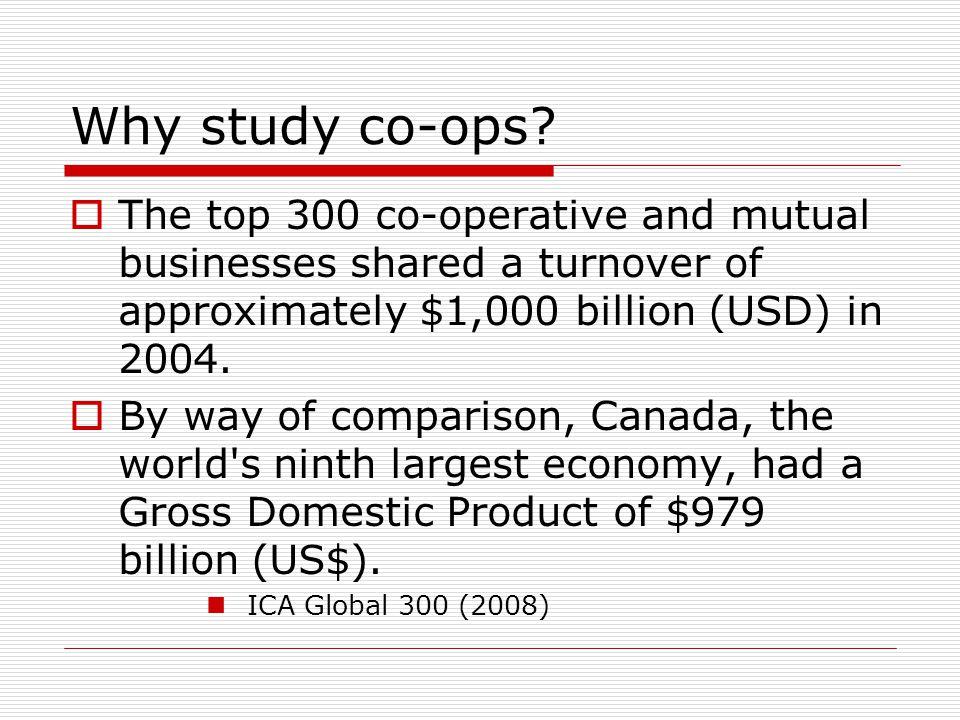 Source: www.ica.coopwww.ica.coop