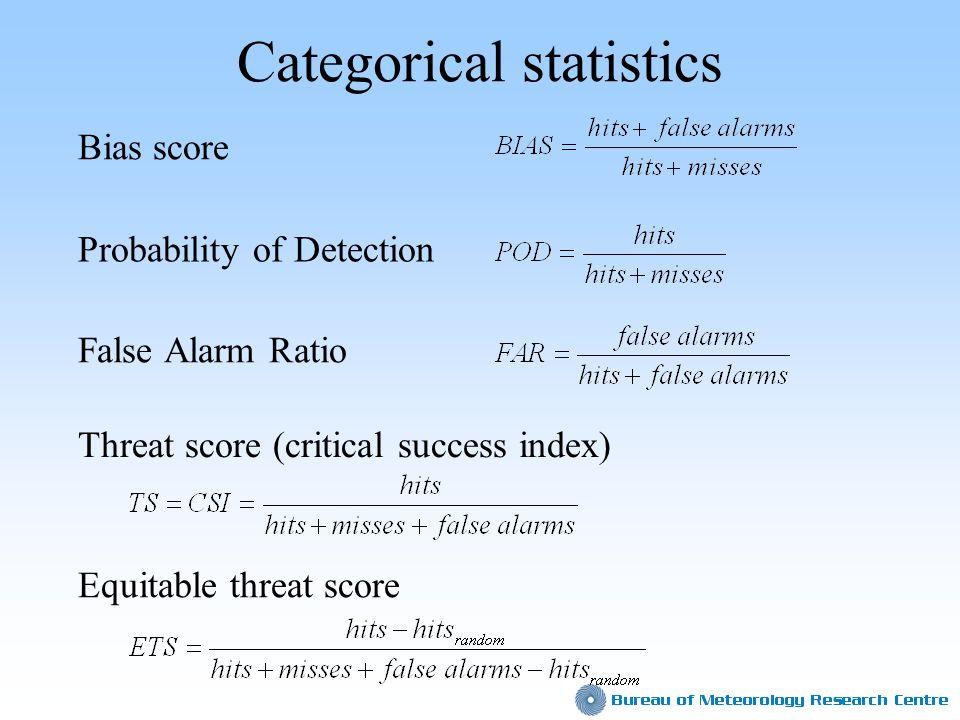 Probability of Detection False Alarm Ratio Threat score (critical success index) Equitable threat score Bias score