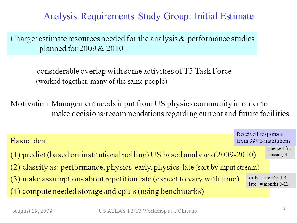 US ATLAS T2/T3 Workshop at UChicagoAugust 19, 2009 6 Analysis Requirements Study Group: Initial Estimate Charge: estimate resources needed for the analysis & performance studies planned for 2009 & 2010 Motivation: Management needs input from US physics community in order to make decisions/recommendations regarding current and future facilities - considerable overlap with some activities of T3 Task Force (worked together, many of the same people) Basic idea: (1) predict (based on institutional polling) US based analyses (2009-2010) (2) classify as: performance, physics-early, physics-late (sort by input stream) (3) make assumptions about repetition rate (expect to vary with time) (4) compute needed storage and cpu-s (using benchmarks) guessed for missing 4 Received responses from 39/43 institutions early = months 1-4 late = months 5-11