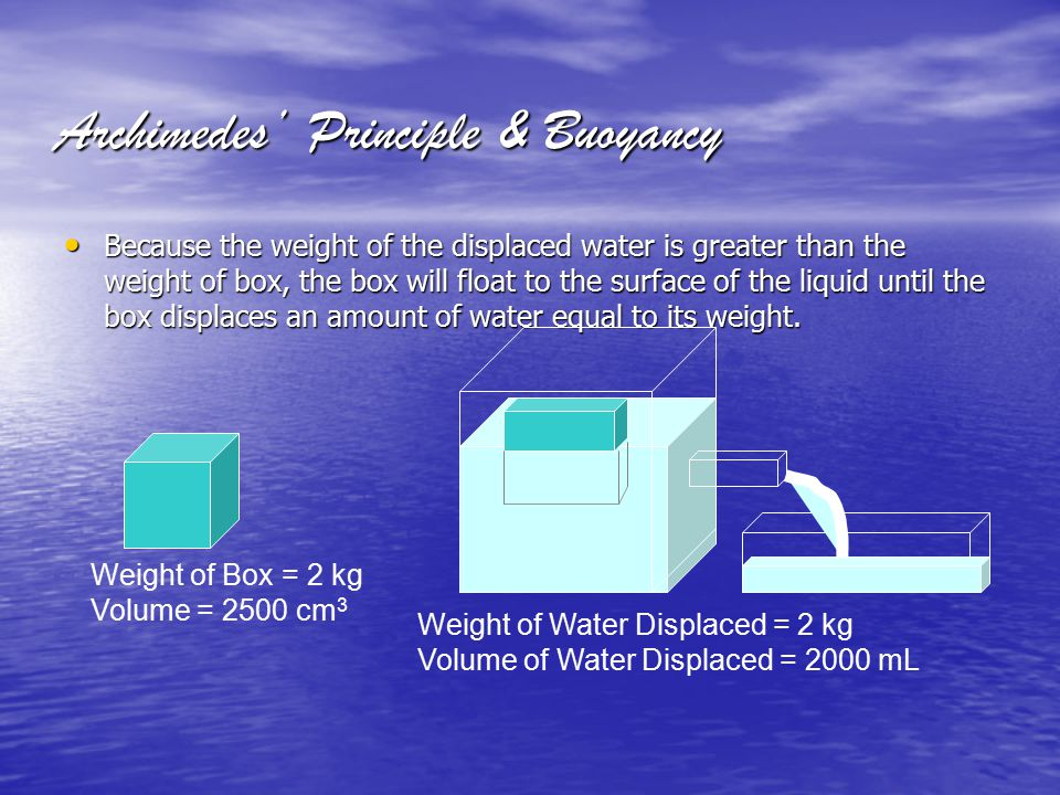 Because the weight of the displaced water is greater than the weight of box, the box will float to the surface of the liquid until the box displaces an amount of water equal to its weight.