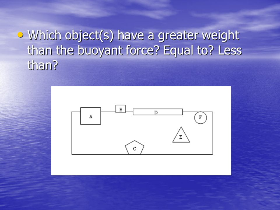 Which object(s) have a greater weight than the buoyant force.