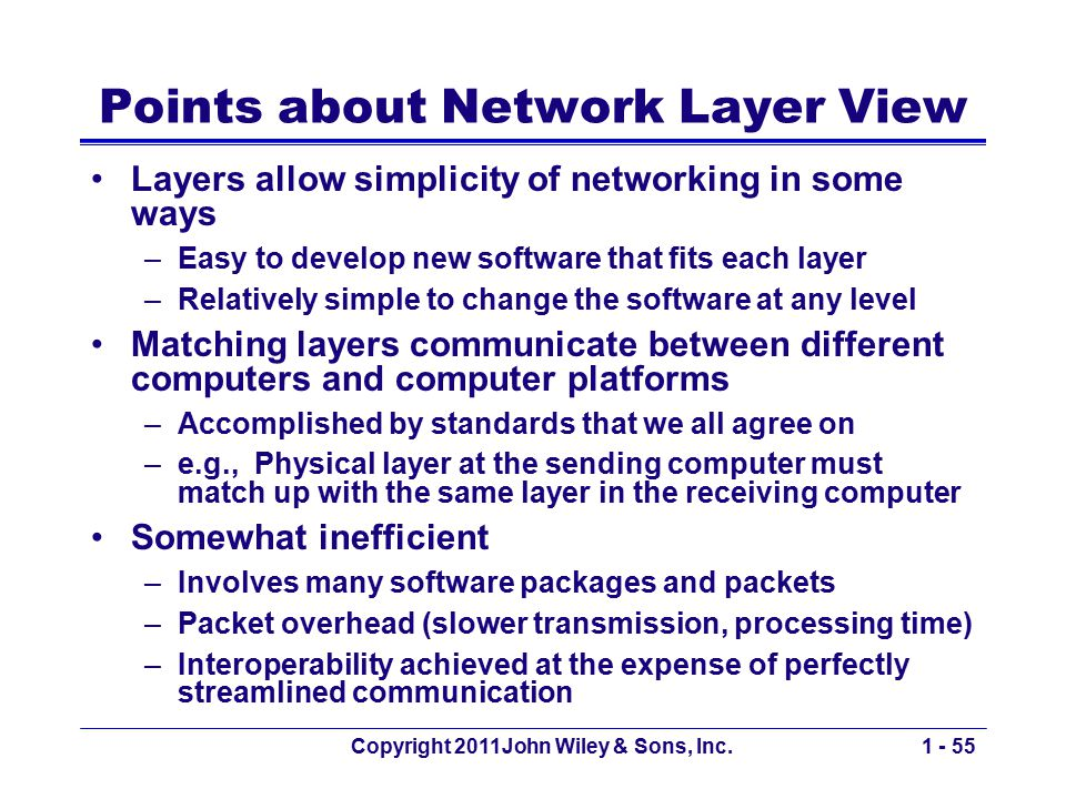 Copyright 2011John Wiley & Sons, Inc.1 - 55 Points about Network Layer View Layers allow simplicity of networking in some ways –Easy to develop new so