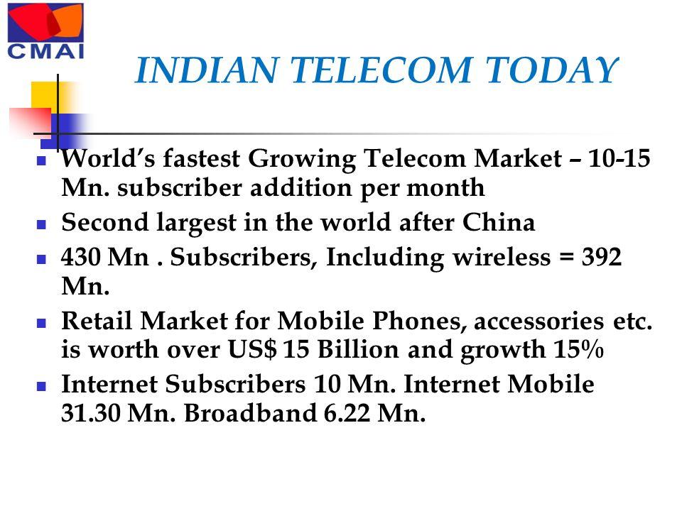 INDIAN TELECOM TODAY World's fastest Growing Telecom Market – 10-15 Mn.