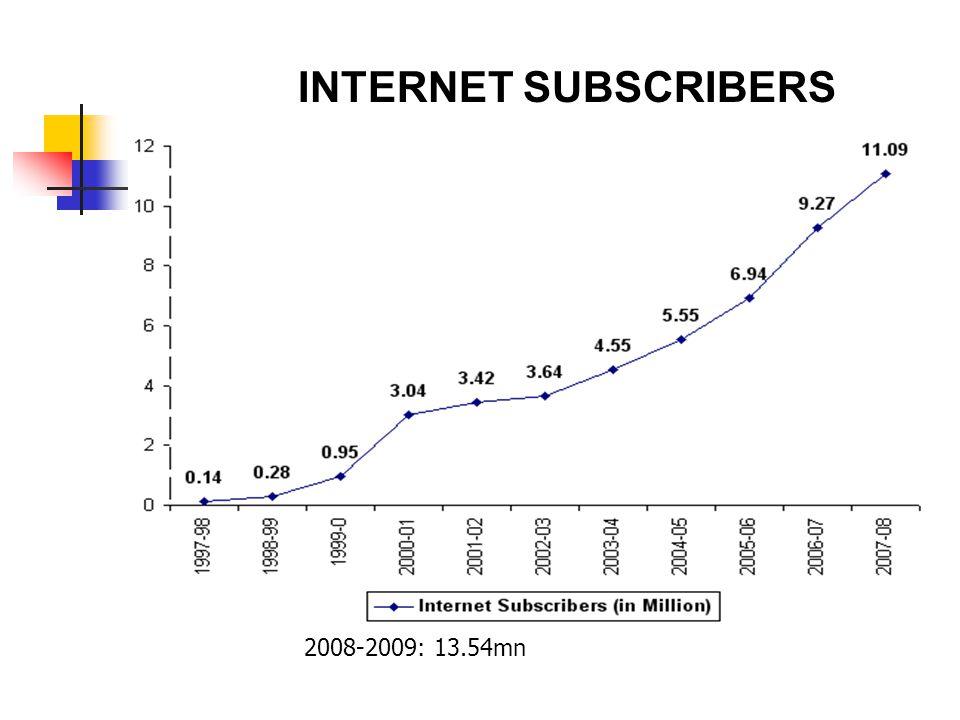 2008-2009: 13.54mn INTERNET SUBSCRIBERS