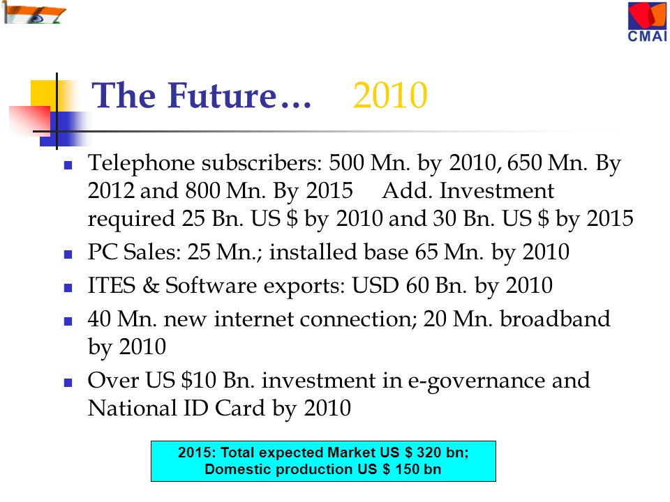 The Future… 2010 Telephone subscribers: 500 Mn. by 2010, 650 Mn. By 2012 and 800 Mn. By 2015 Add. Investment required 25 Bn. US $ by 2010 and 30 Bn. U