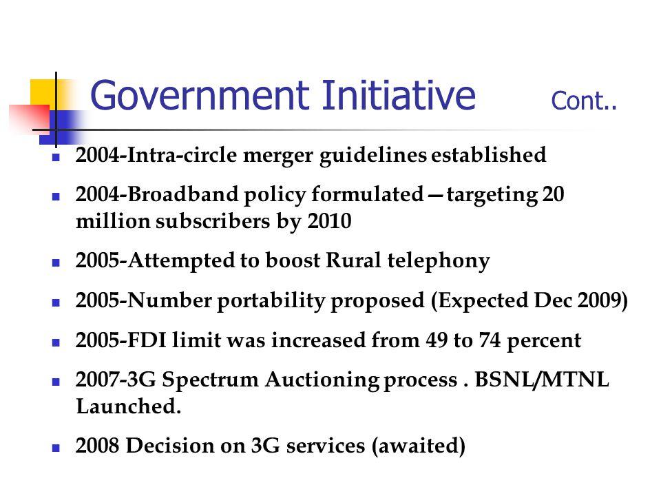Government Initiative Cont..