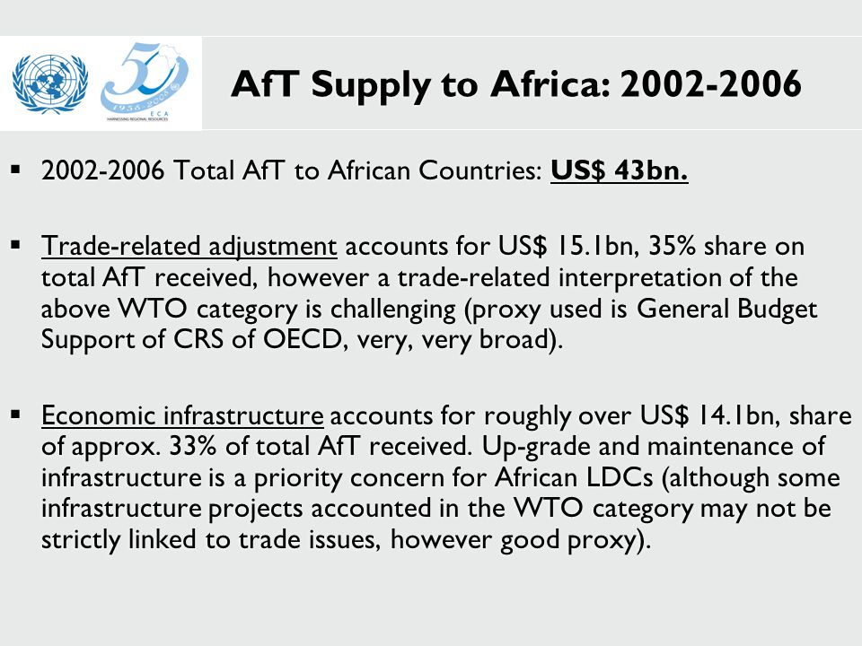AfT Supply to Africa: 2002-2006  2002-2006 Total AfT to African Countries: US$ 43bn.