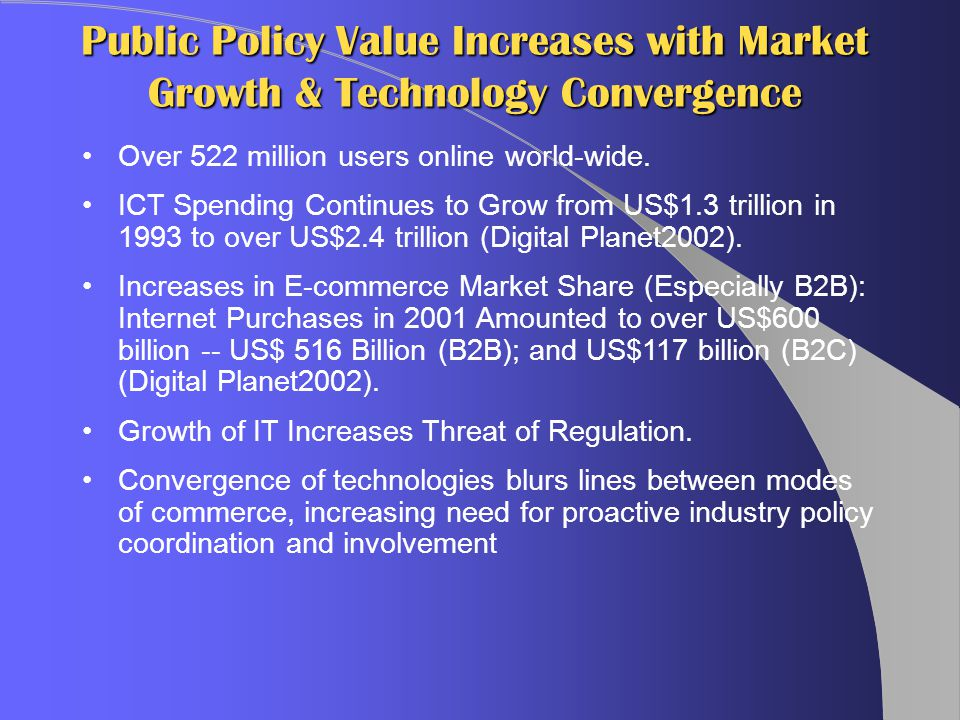 Public Policy Value Increases with Market Growth & Technology Convergence Over 522 million users online world-wide.