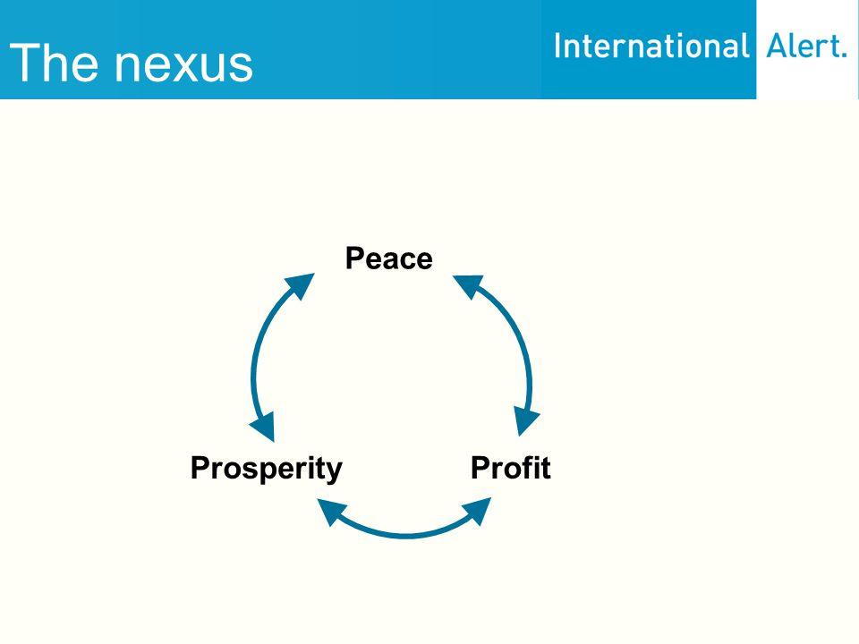 The nexus Peace ProfitProsperity