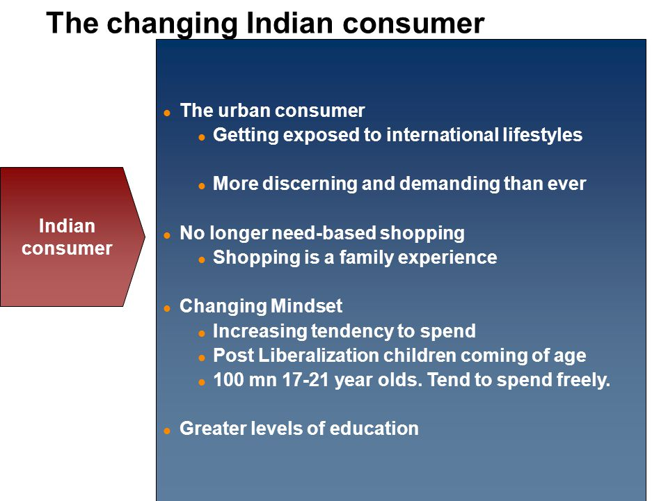 The urban consumer Getting exposed to international lifestyles More discerning and demanding than ever No longer need-based shopping Shopping is a family experience Changing Mindset Increasing tendency to spend Post Liberalization children coming of age 100 mn 17-21 year olds.