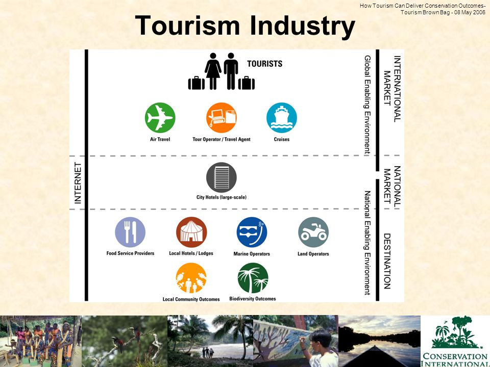 How Tourism Can Deliver Conservation Outcomes - Tourism Brown Bag - 08 May 2006 Tourism Industry