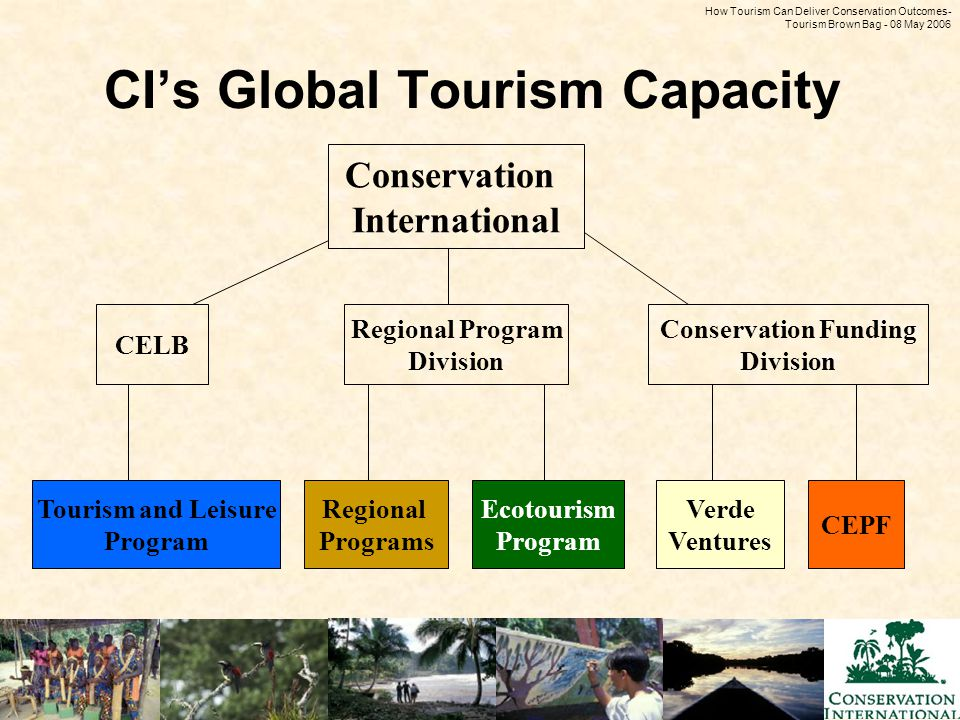 How Tourism Can Deliver Conservation Outcomes - Tourism Brown Bag - 08 May 2006 CI's Global Tourism Capacity Conservation International Regional Progr