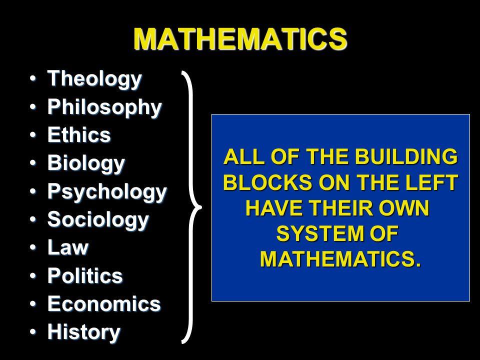 MATHEMATICS TheologyTheology PhilosophyPhilosophy EthicsEthics BiologyBiology PsychologyPsychology SociologySociology LawLaw PoliticsPolitics EconomicsEconomics HistoryHistory ALL OF THE BUILDING BLOCKS ON THE LEFT HAVE THEIR OWN SYSTEM OF MATHEMATICS.