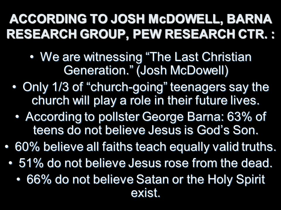 ACCORDING TO JOSH McDOWELL, BARNA RESEARCH GROUP, PEW RESEARCH CTR.