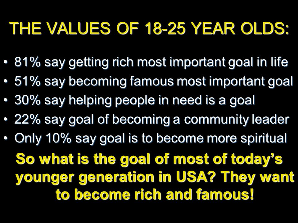 THE VALUES OF 18-25 YEAR OLDS: 81% say getting rich most important goal in life81% say getting rich most important goal in life 51% say becoming famous most important goal51% say becoming famous most important goal 30% say helping people in need is a goal30% say helping people in need is a goal 22% say goal of becoming a community leader22% say goal of becoming a community leader Only 10% say goal is to become more spiritualOnly 10% say goal is to become more spiritual So what is the goal of most of today's younger generation in USA.