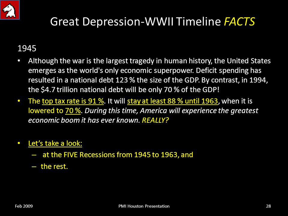 1945 Although the war is the largest tragedy in human history, the United States emerges as the world s only economic superpower.