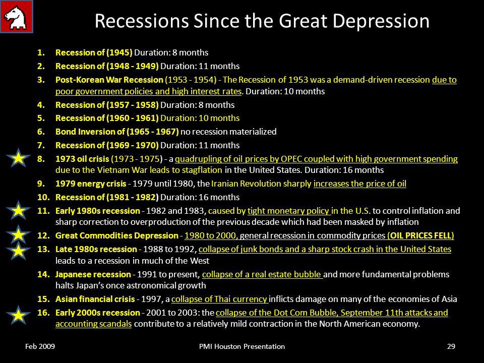 Recessions Since the Great Depression 1.Recession of (1945) Duration: 8 months 2.Recession of (1948 - 1949) Duration: 11 months 3.Post-Korean War Recession (1953 - 1954) - The Recession of 1953 was a demand-driven recession due to poor government policies and high interest rates.