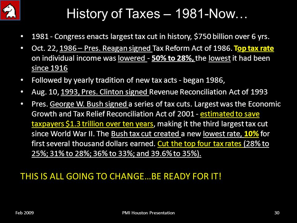 1981 - Congress enacts largest tax cut in history, $750 billion over 6 yrs.